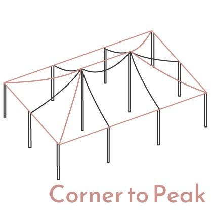 Corner to Peak Layout