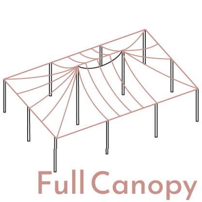 Full Canopy Tent Lighting Layout